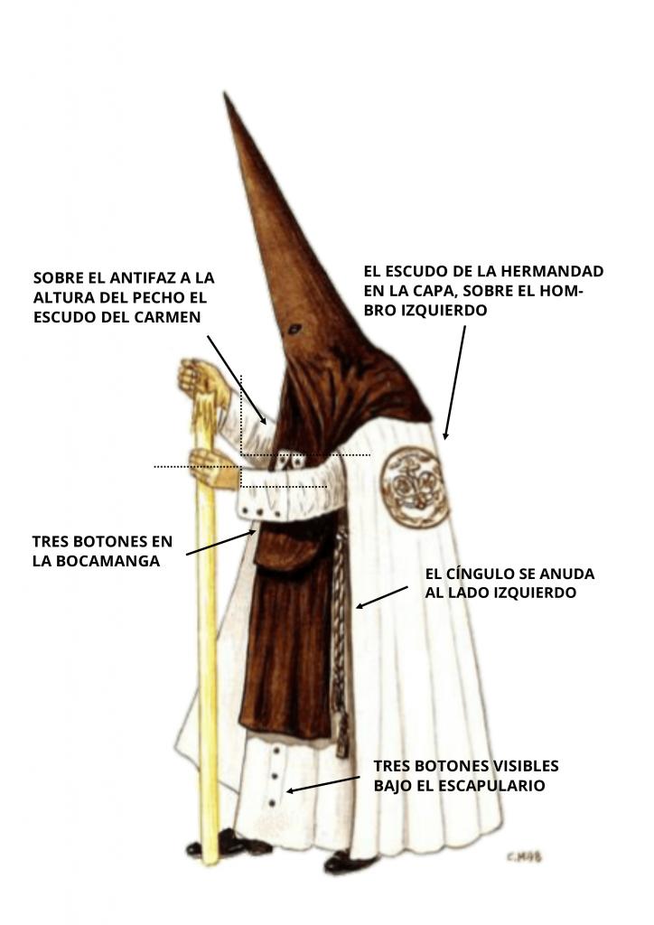 Nazareno del Carmen